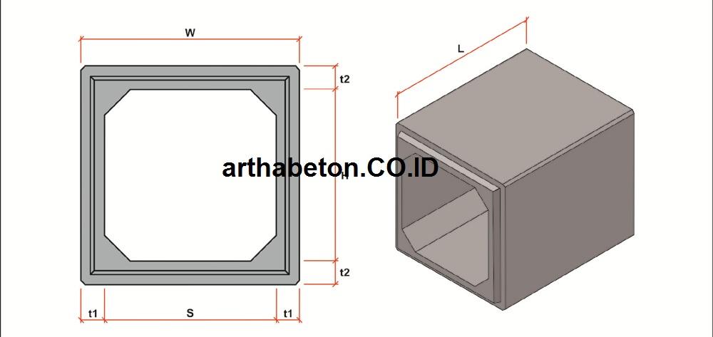 harga box culvert beton